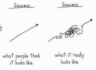 road to career success