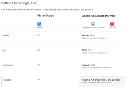 Google Ad Preference Center