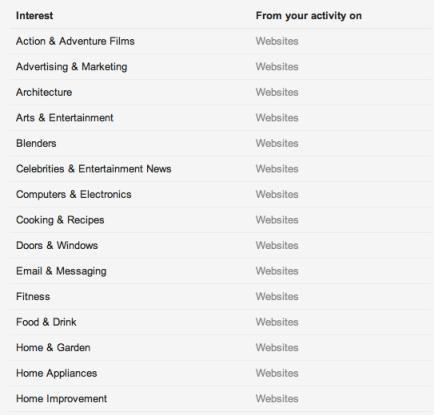 Google Ad Preferences